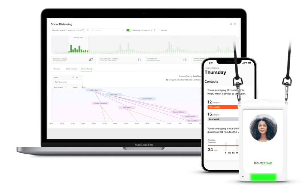 RightCrowd Social Distancing Monitoring and Contact Tracing